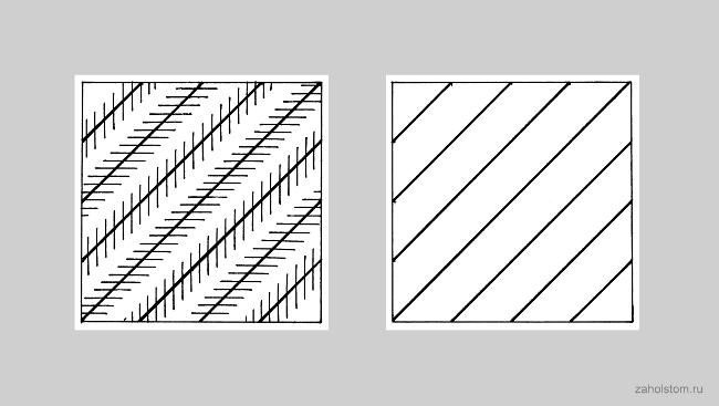 Иллюзия Цолльнера