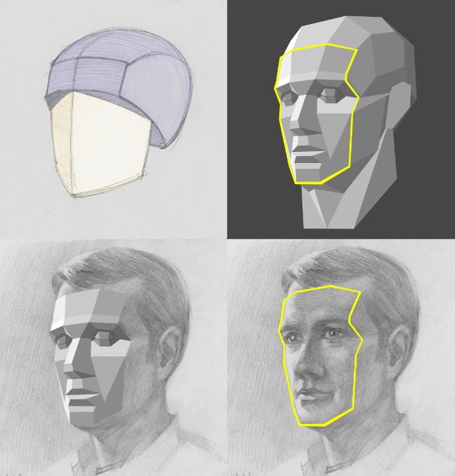 Как рисовать портрет? Основы рисунка головы человека