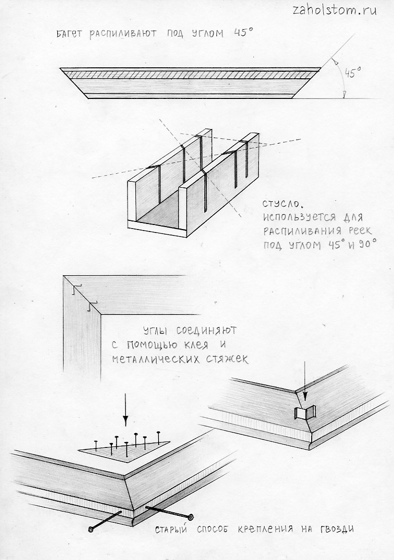 Как сделать рамку для картины своими руками
