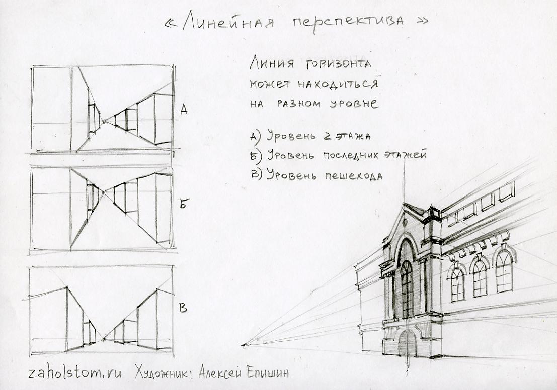 Рисование городской улицы в перспективе 001