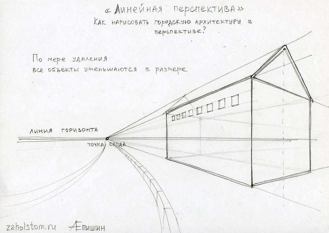 Рисование городской улицы в перспективе 002