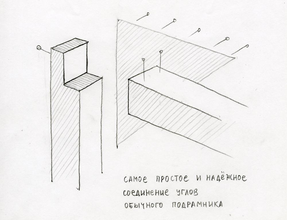 Соединение углов обычного подрамника