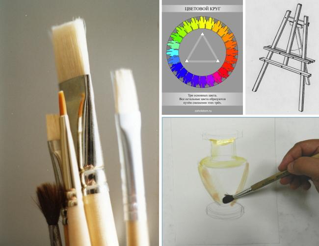 Учебные пособия по изобразительному искусству