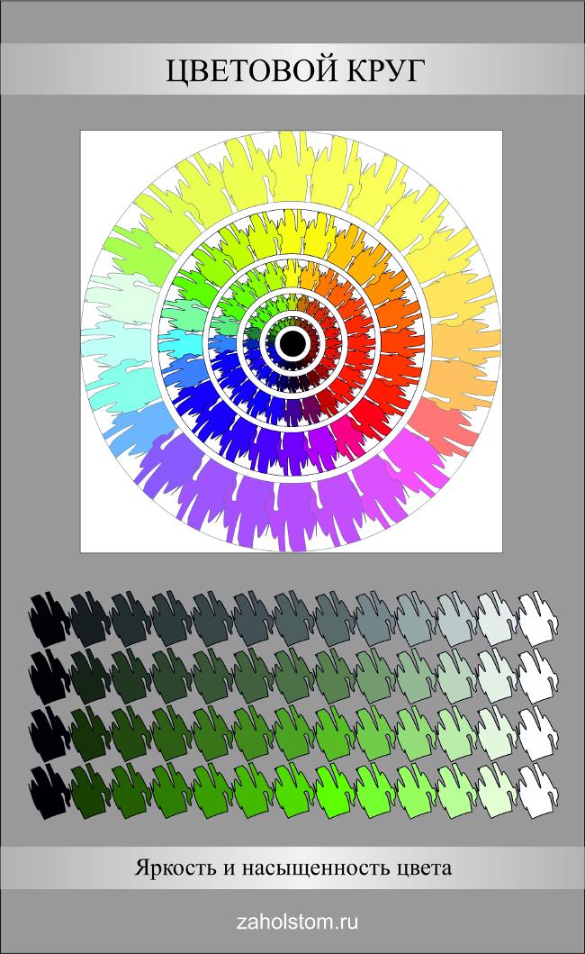 Цветовой круг Насыщенность цвета