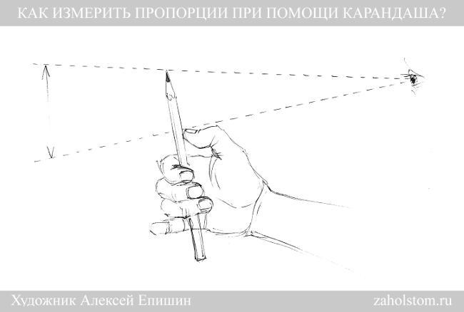 001 Как измерить пропорции при помощи карандаша