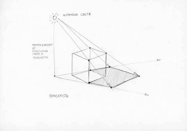 001 Как построить падающую тень