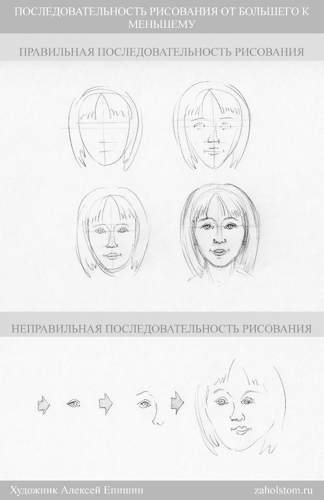 001 Последовательность рисования от большего к меньшему
