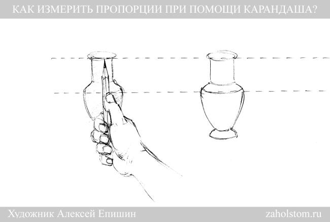 002 Как измерить пропорции при помощи карандаша