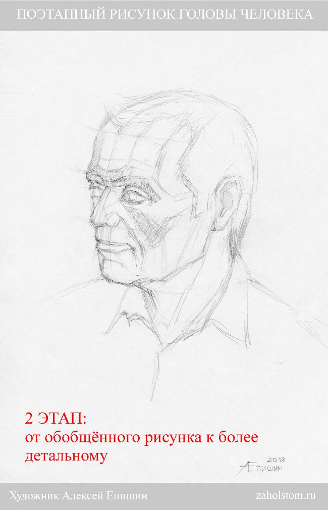 002 Поэтапный рисунок головы человека