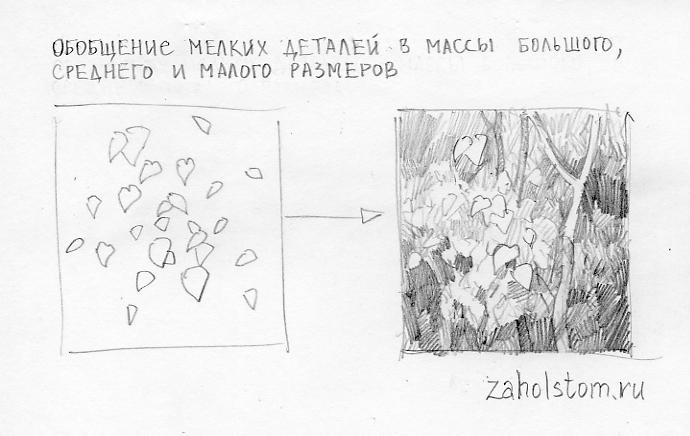 002 Рисунок леса. Три ключа к успеху