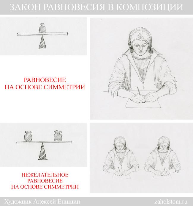 003 Закон равновесия в композиции