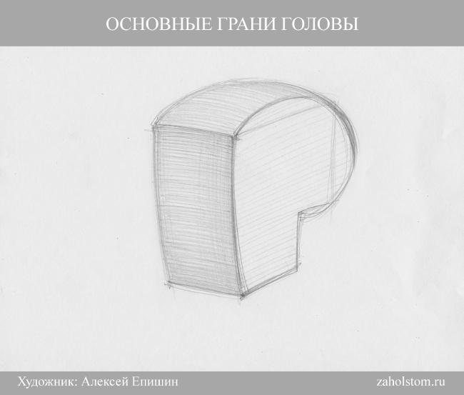 003 Как рисовать портрет. Основные грани головы