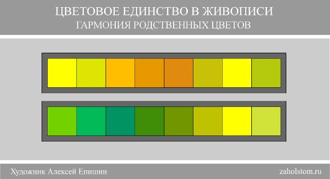 003 Цветовое единство и гармония в живописи