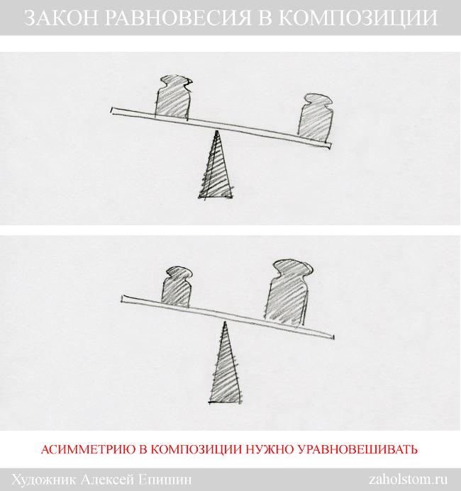 004 Закон равновесия в композиции