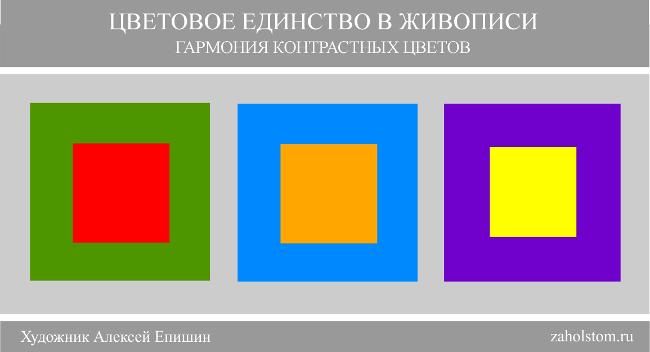 004 Цветовое единство и гармония в живописи