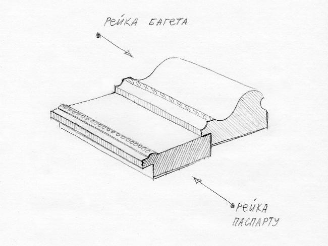 005 Виды багетного профиля