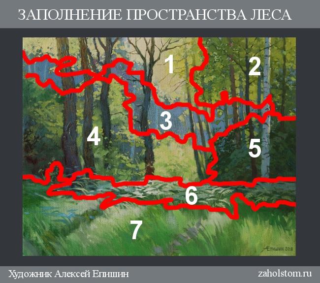 009 Погружение в пространство леса. Живопись маслом