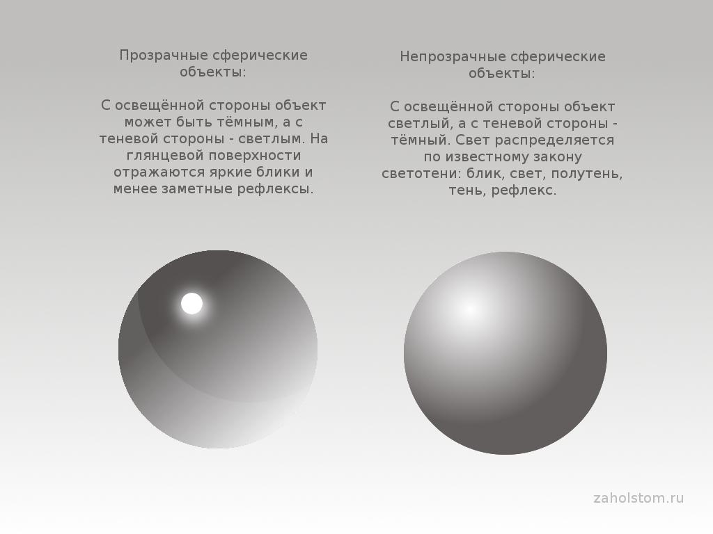 010а Как рисовать глаза