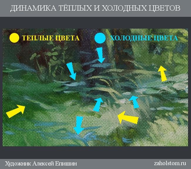 010 Погружение в пространство леса. Живопись маслом
