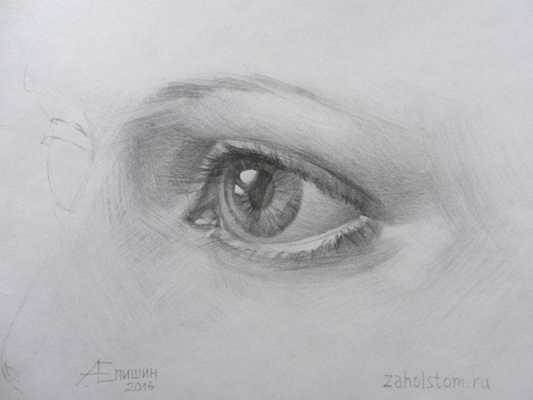 человека глаз рисунки карандашом